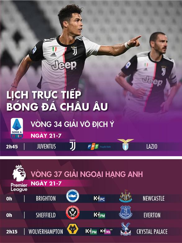 Lịch trực tiếp bóng đá châu Âu 21-7: Tâm điểm Juventus - Lazio - Ảnh 1.