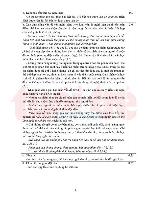 TP.HCM công bố đáp án bài thi tuyển sinh lớp 10 - Ảnh 5.
