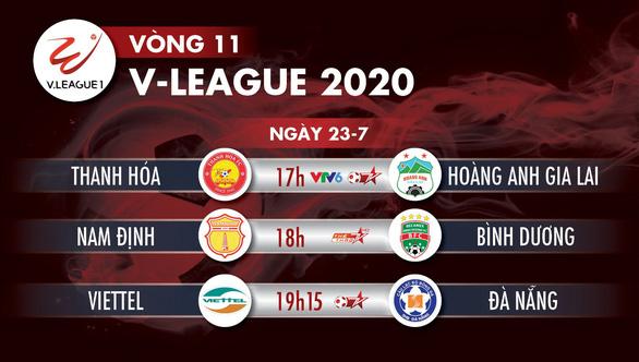 Lịch trực tiếp vòng 11 V-League 2020: Tâm điểm Thanh Hóa gặp Hoàng Anh Gia Lai - Ảnh 1.