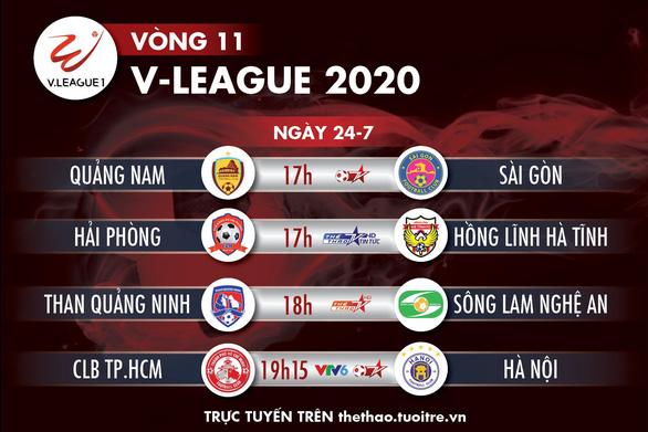 Lịch trực tiếp vòng 11 V-League 2020: CLB TP.HCM gặp Hà Nội - Ảnh 1.