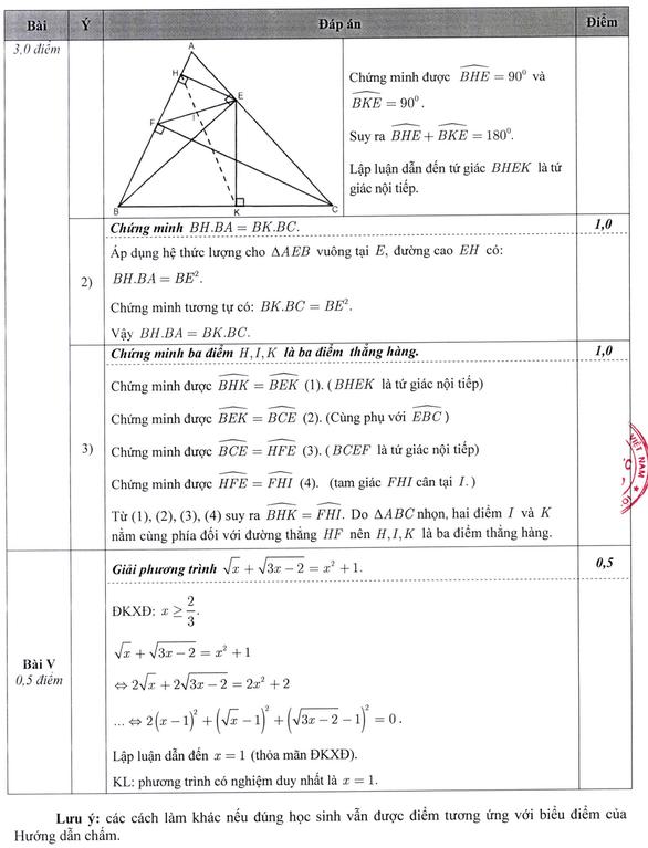 Hà Nội công bố đáp án thi tuyển sinh lớp 10 - Ảnh 6.