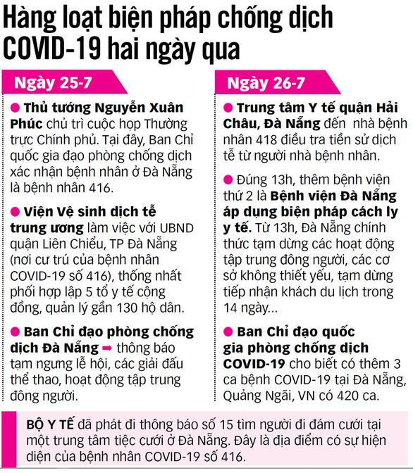Phòng chống COVID-19 lây nhiễm cộng đồng: Nhiều biện pháp lần đầu áp dụng - Ảnh 2.