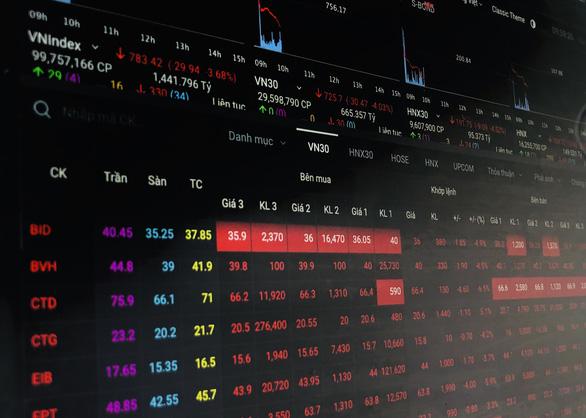 Cổ phiếu đồng loạt rớt giá, khối ngoại gom mua ròng hàng trăm tỉ đồng - Ảnh 1.