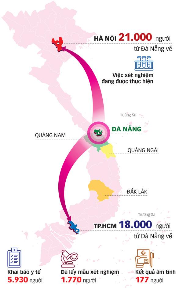 Thủ tướng Nguyễn Xuân Phúc: Không được để vỡ trận! - Ảnh 2.