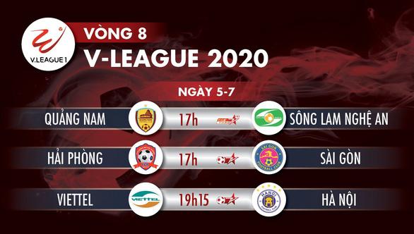 Lịch trực tiếp vòng 8 V-League 2020: Viettel đại chiến Hà Nội - Ảnh 1.