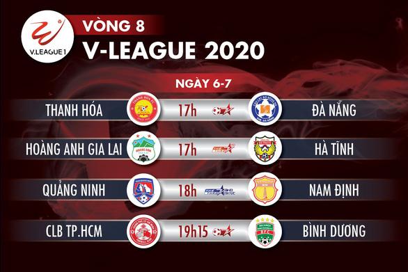 Lịch trực tiếp vòng 8 V-League 2020: Công Phượng đối đầu Tiến Linh - Ảnh 1.
