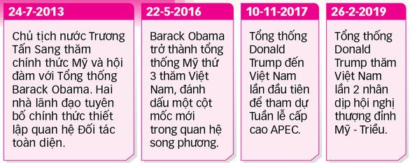25 năm quan hệ ngoại giao Việt - Mỹ - Kỳ 1: Việt - Mỹ hợp tác chống đại dịch - Ảnh 9.