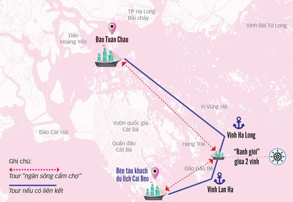 Vịnh Hạ Long, vịnh Lan Hạ cùng một vùng biển nhưng muốn thăm phải qua 2 lần đò - Ảnh 3.