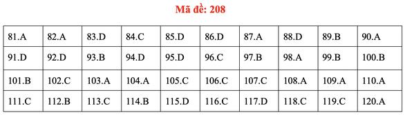 Đề và bài giải môn sinh kỳ thi tốt nghiệp THPT 2020 - đủ 24 mã đề - Ảnh 12.