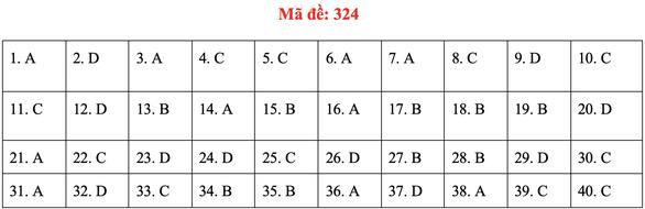 Đề và bài giải môn lịch sử kỳ thi tốt nghiệp THPT 2020 - đủ 24 mã đề - Ảnh 28.