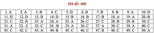 Đề và bài giải tiếng Anh kỳ thi tốt nghiệp THPT 2020 - đủ 24 mã đề - Ảnh 13.