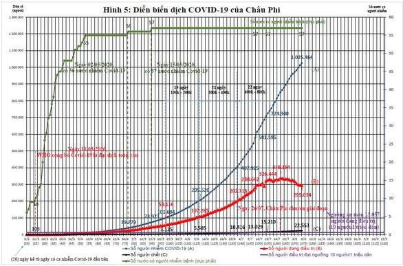 Việt Nam nên làm gì với làn sóng thứ 2 của dịch COVID-19? - Ảnh 6.