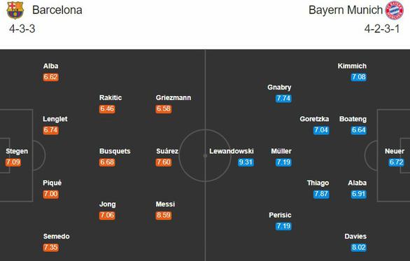 Tứ kết Champions League: Hùm xám đối đầu ngọn núi Messi - Ảnh 2.