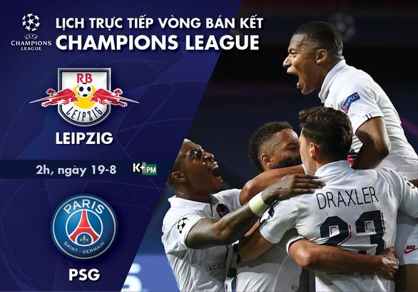 Lịch trực tiếp bán kết Champions League: Leipzig - PSG - Ảnh 1.