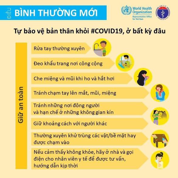 Việt Nam 7 bệnh nhân COVID-19 mới, 0h đêm 19-8 Hà Nội giãn cách tại quán bia, cà phê - Ảnh 3.