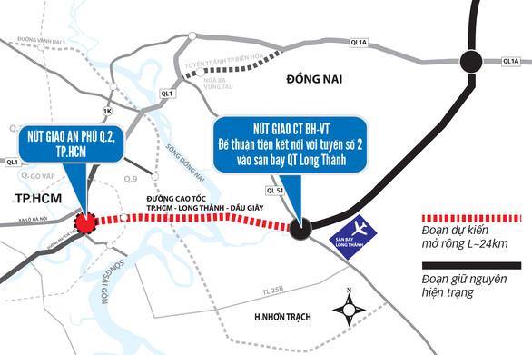 Đoạn Cao tốc TP.HCM - Long Thành: Mở thêm làn xe, đừng quên nút giao thông - Ảnh 2.
