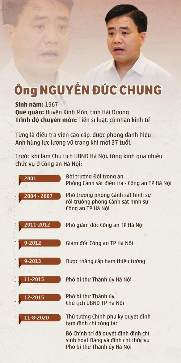 Khởi tố, bắt tạm giam chủ tịch Hà Nội Nguyễn Đức Chung - Ảnh 2.