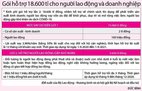 Thủ tướng Nguyễn Xuân Phúc: Chống dịch là cuộc chiến trường kỳ - Ảnh 3.
