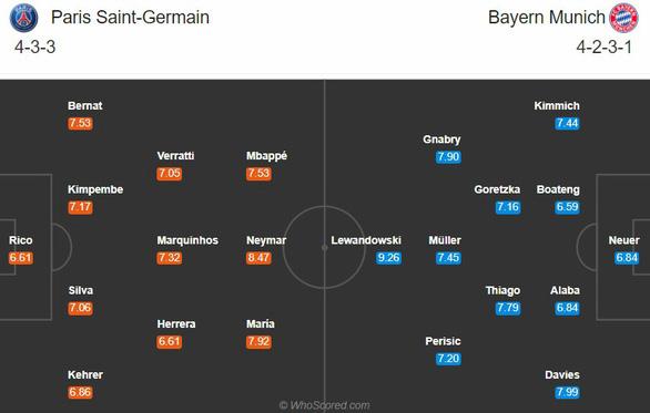 Cuộc chiến tỉ đô PSG - Bayern - Ảnh 3.