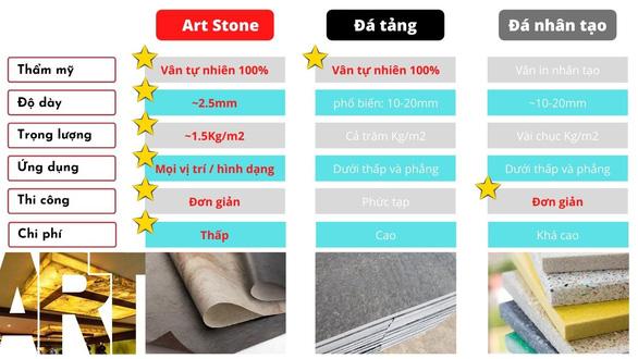 Vật liệu xây dựng độc lạ: ngói bitum phủ đá - đá Art ốp tường - Ảnh 7.