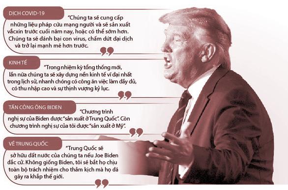 Donald Trump  - người ghét  thua cuộc - Ảnh 1.