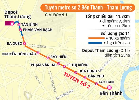 Dân dọc đường Trường Chinh - Cách Mạng Tháng 8 đồng loạt dỡ nhà làm metro số 2 - Ảnh 5.