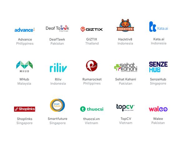 Hai startup Việt được chọn tham gia Google for Startups Accelerator Đông Nam Á - Ảnh 1.
