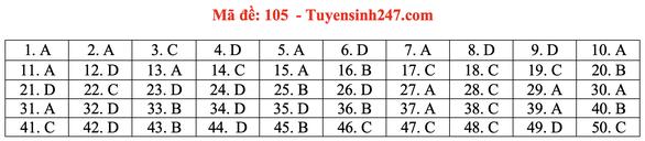 Gợi ý bài giải môn toán thi tốt nghiệp THPT 2020 - đủ 24 mã đề - Ảnh 10.