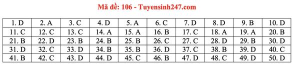 Gợi ý bài giải môn toán thi tốt nghiệp THPT 2020 - đủ 24 mã đề - Ảnh 11.