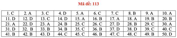 Gợi ý bài giải môn toán thi tốt nghiệp THPT 2020 - đủ 24 mã đề - Ảnh 18.