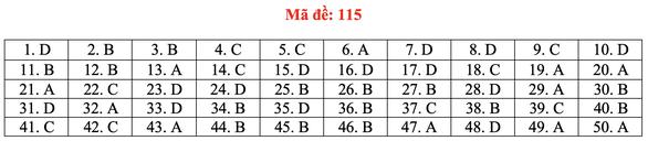 Gợi ý bài giải môn toán thi tốt nghiệp THPT 2020 - đủ 24 mã đề - Ảnh 20.