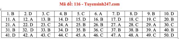 Gợi ý bài giải môn toán thi tốt nghiệp THPT 2020 - Ảnh 19.