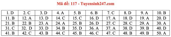 Gợi ý bài giải môn toán thi tốt nghiệp THPT 2020 - Ảnh 20.