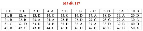 Gợi ý bài giải môn toán thi tốt nghiệp THPT 2020 - đủ 24 mã đề - Ảnh 22.