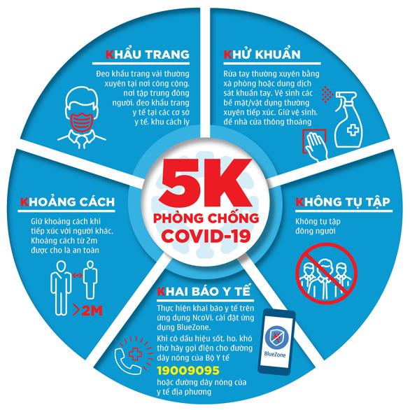 Hà Nội xuất hiện ca bệnh COVID-19 thứ 20 - Ảnh 2.