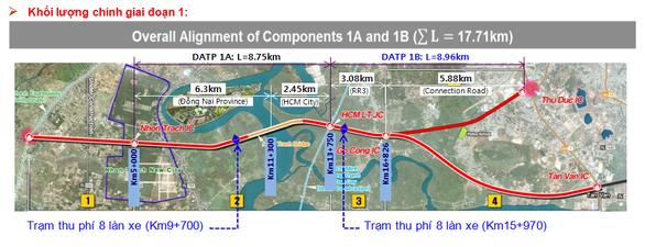 2.200 tỉ xây cầu Nhơn Trạch nối TP.HCM -  Đồng Nai - Ảnh 3.