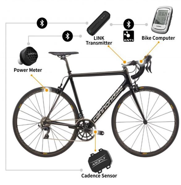 AROFLY smart cycling experience - Photo 2.