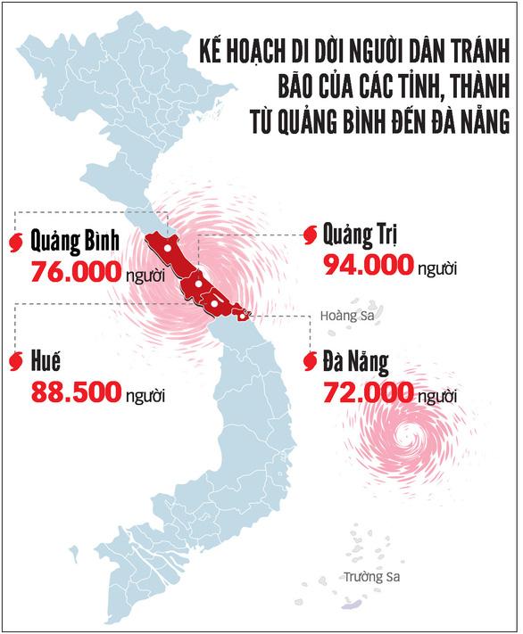 Trưa nay 18-9, bão đổ bộ vào Quảng Bình - Quảng Nam - Ảnh 2.
