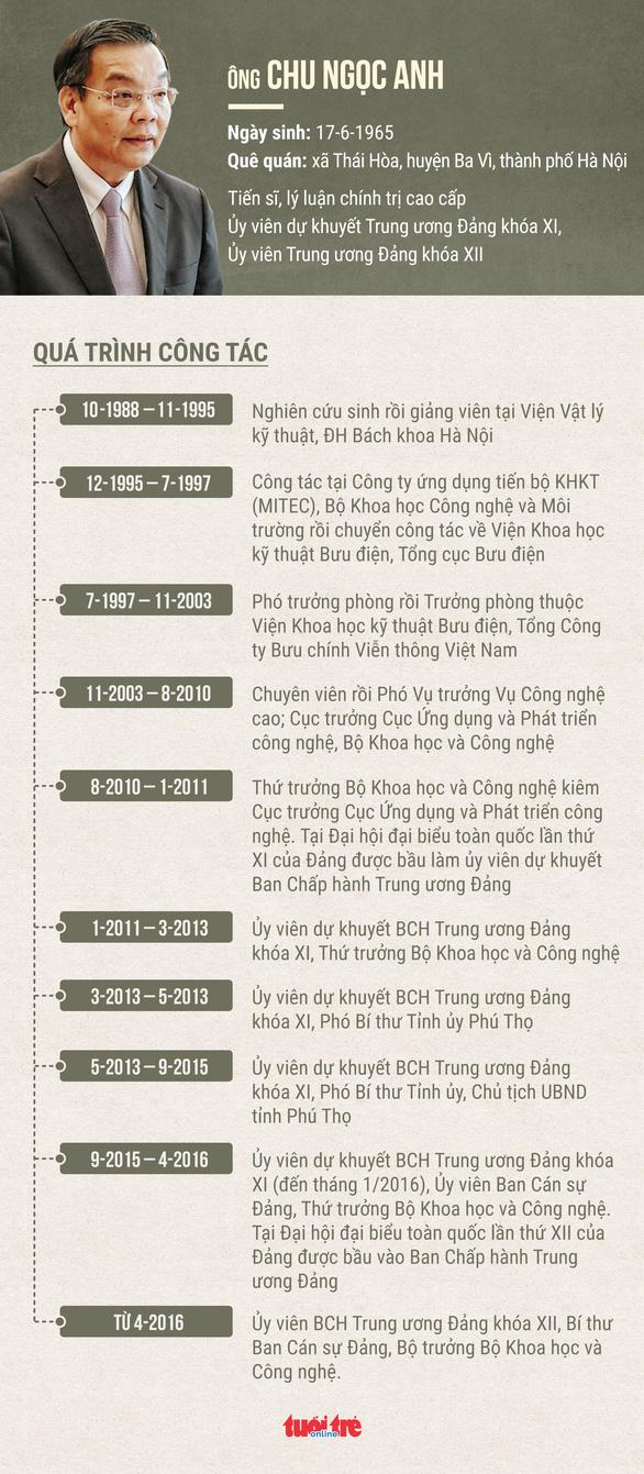 Công bố Bộ trưởng Chu Ngọc Anh làm phó bí thư Thành ủy Hà Nội - Ảnh 3.