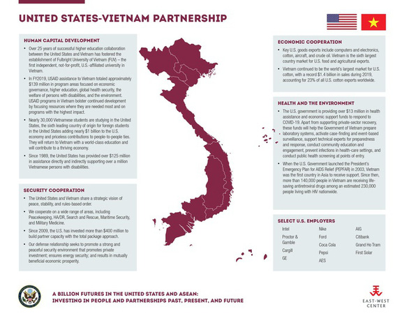 Đại sứ quán Mỹ thay bản đồ Việt Nam không có Hoàng Sa, Trường Sa, người phát ngôn VN lên tiếng - Ảnh 1.