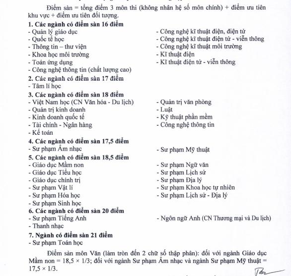 Điểm sàn Đại học Sài Gòn từ 16 đến 21 - Ảnh 3.