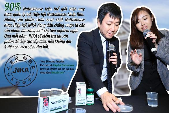 Phân biệt giữa Nattokinase được Hiệp hội JNKA chứng nhận và Nattokinase khác - Ảnh 6.