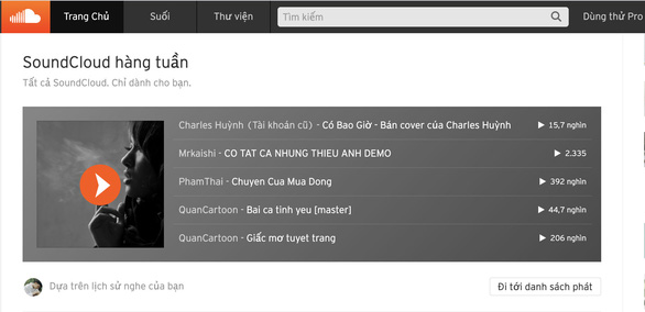 SoundCloud - cho nghệ sĩ cơ hội nổi tiếng từ số 0 - có đang bị quay lưng? - Ảnh 1.