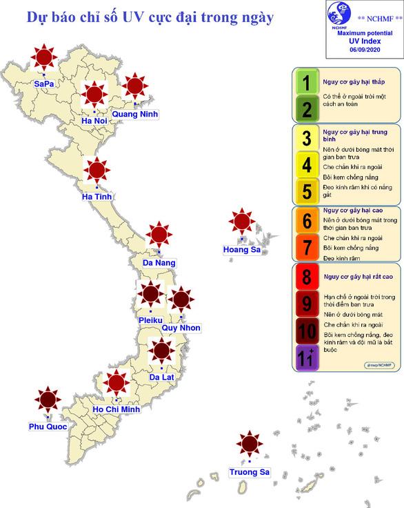 Chỉ số tia UV ở TP.HCM và nhiều tỉnh thành ở mức nguy cơ gây hại rất cao - Ảnh 2.