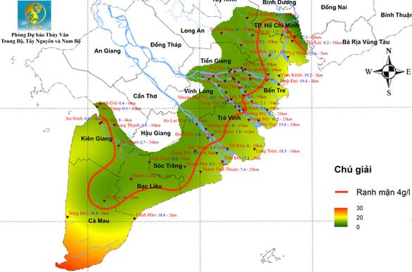 Xâm nhập mặn ở đồng bằng sông Cửu Long không nghiêm trọng như năm 2020 - Ảnh 1.