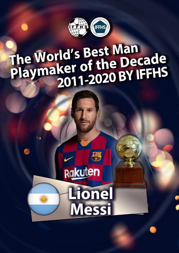 Messi là vua kiến tạo của thập kỷ, Ronaldo chỉ xếp thứ 12 - Ảnh 1.