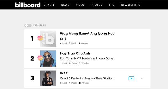 'Hãy trao cho anh' của Sơn Tùng M-TP xuất hiện trên bảng xếp hạng Billboard - Ảnh 1.