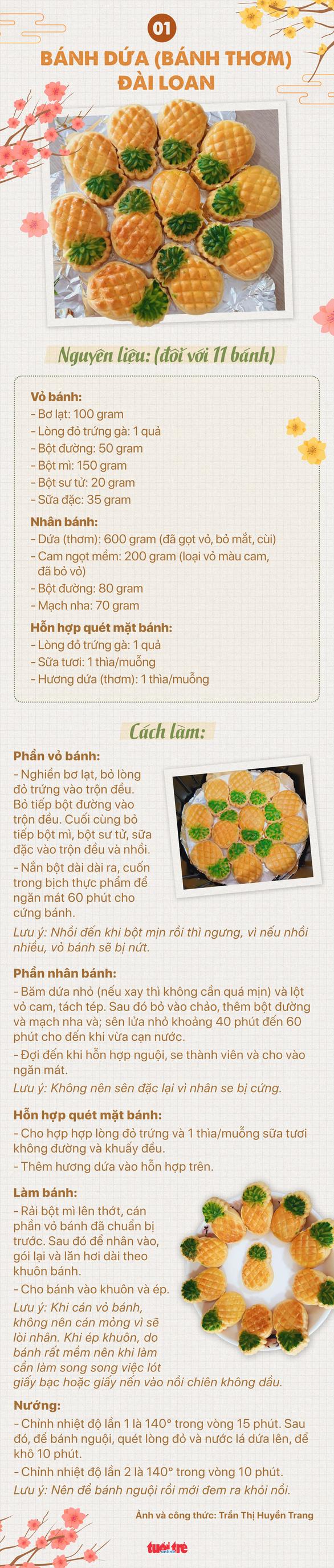 5 món ăn vặt cực dễ cho ngày tết làm từ nồi chiên không dầu - Ảnh 1.