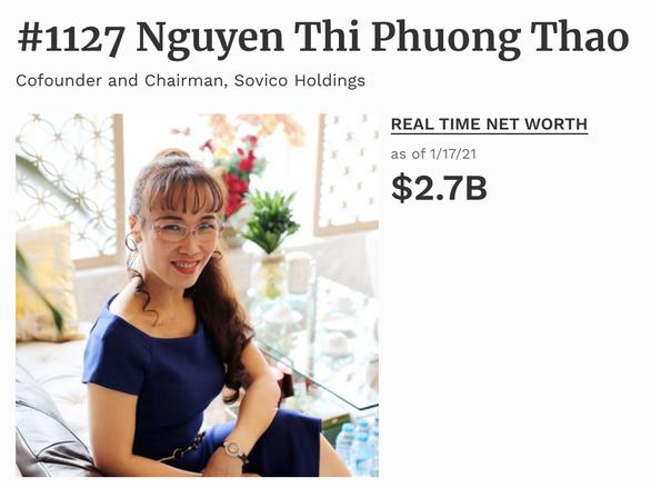 Chỉ hai tuần đầu năm, tài sản các tỉ phú đôla Việt Nam tăng vọt ra sao? - Ảnh 2.