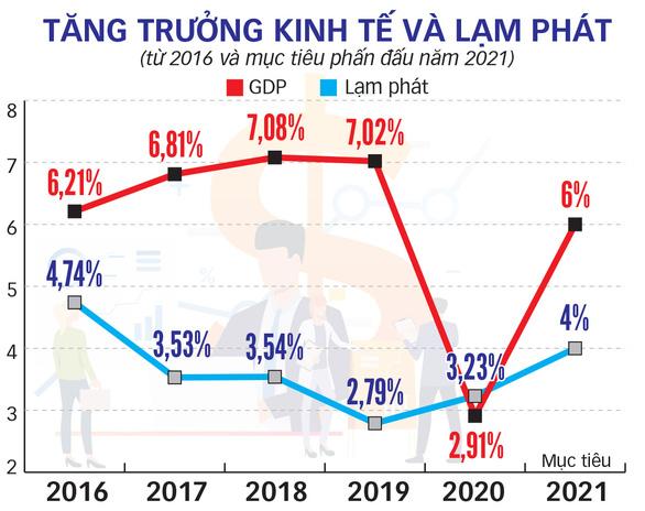 Khát vọng Việt Nam hùng cường: Kỳ 1: Hành trình ổn định sức mua VND - Ảnh 3.